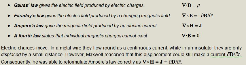 Electromagnetic_laws_text